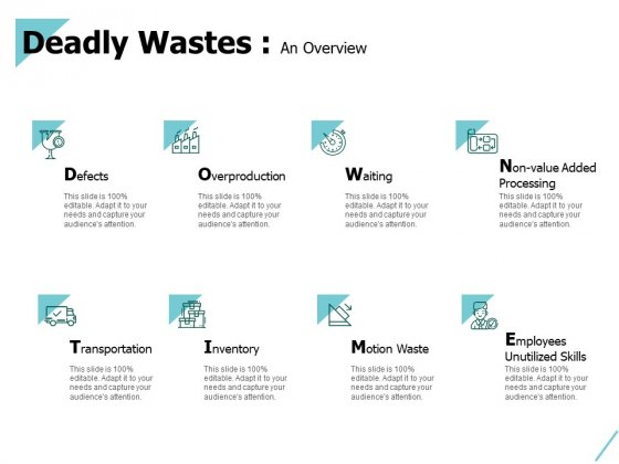 Deadly Wastes An Overview Inventory Ppt PowerPoint Presentation Pictures Designs