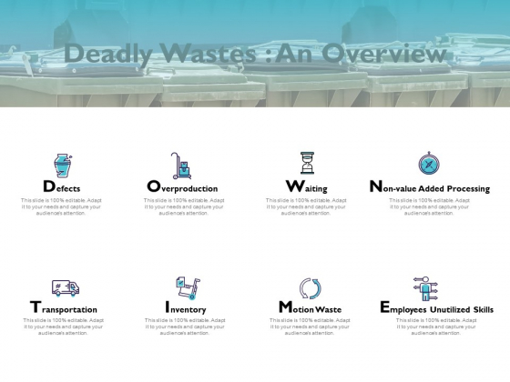 Deadly Wastes An Overview Ppt PowerPoint Presentation Background Designs