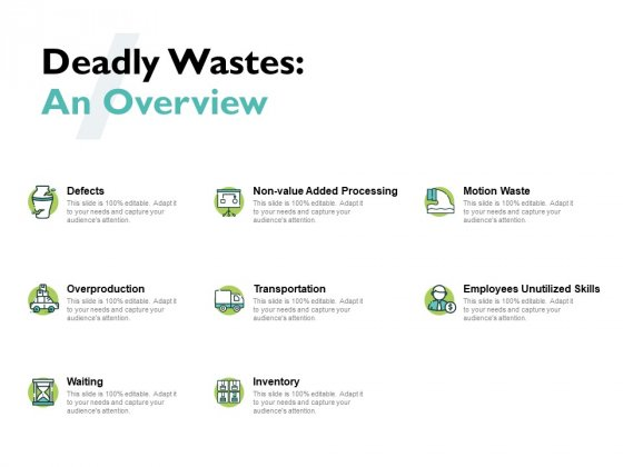 Deadly Wastes An Overview Ppt PowerPoint Presentation File Aids