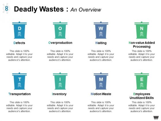 Deadly Wastes An Overview Ppt PowerPoint Presentation Gallery Design Ideas