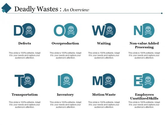 Deadly Wastes An Overview Ppt PowerPoint Presentation Icon Gridlines