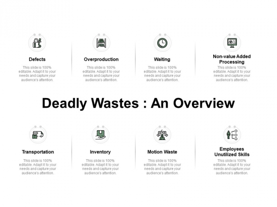 Deadly Wastes An Overview Ppt PowerPoint Presentation Inspiration Infographic Template