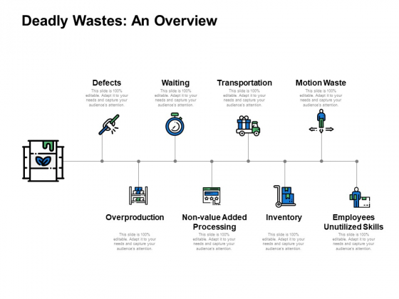 Deadly Wastes An Overview Ppt PowerPoint Presentation Layouts Background Images