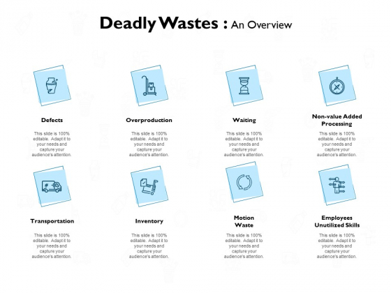 deadly wastes an overview ppt powerpoint presentation model gridlines