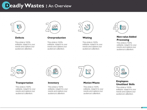 Deadly Wastes An Overview Ppt PowerPoint Presentation Styles Master Slide