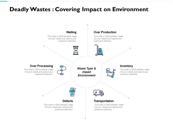 Deadly Wastes Covering Impact On Environment Ppt PowerPoint Presentation Outline Slides