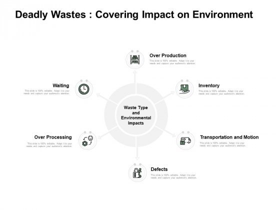 Deadly Wastes Covering Impact On Environment Ppt PowerPoint Presentation Portfolio Designs Download