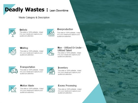Deadly Wastes Lean Downtime Overproduction Ppt PowerPoint Presentation Styles Skills