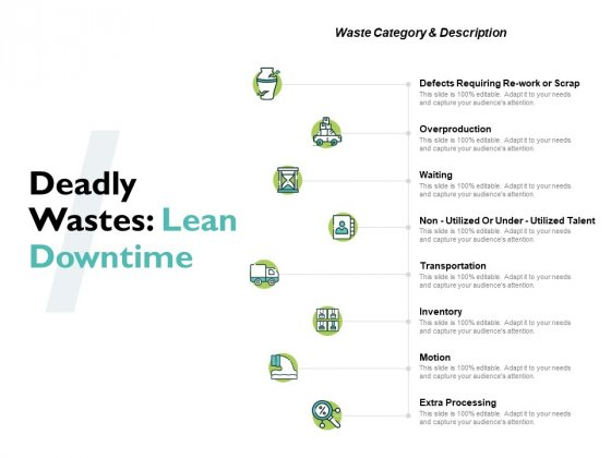 Deadly Wastes Lean Downtime Ppt PowerPoint Presentation Ideas Example