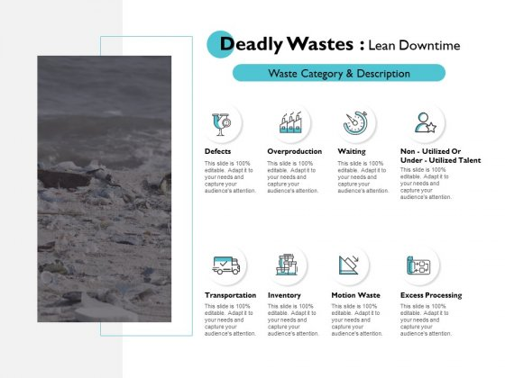 Deadly Wastes Lean Downtime Ppt PowerPoint Presentation Infographics Design Templates