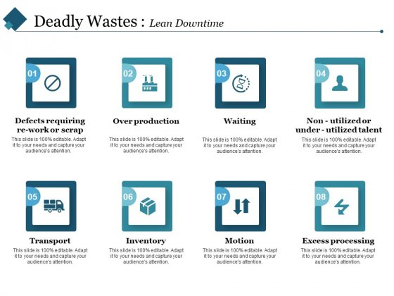 Deadly Wastes Lean Downtime Ppt PowerPoint Presentation Layout
