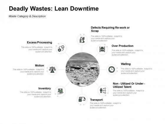 Deadly Wastes Lean Downtime Ppt PowerPoint Presentation Model Icons