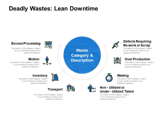 Deadly Wastes Lean Downtime Ppt PowerPoint Presentation Styles Infographic Template