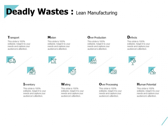 Deadly Wastes Lean Manufacturing Motion Ppt PowerPoint Presentation Styles Maker