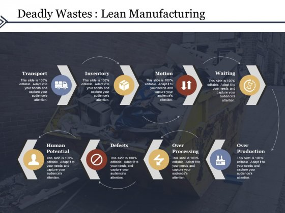 Deadly Wastes Lean Manufacturing Ppt PowerPoint Presentation Pictures Portrait