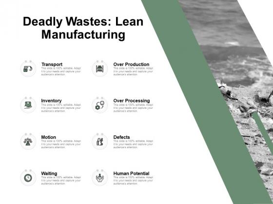 Deadly Wastes Lean Manufacturing Ppt PowerPoint Presentation Portfolio Templates