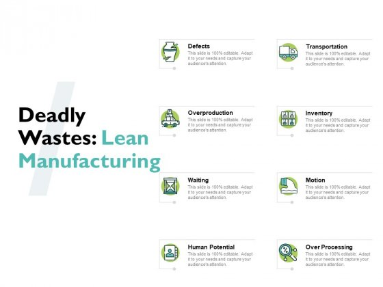Deadly Wastes Lean Manufacturing Ppt PowerPoint Presentation Slides Example File