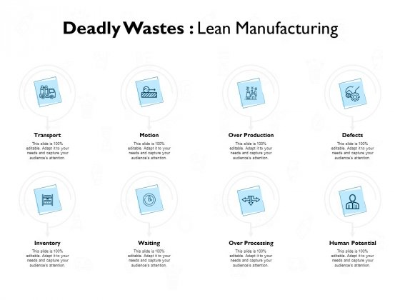 deadly wastes lean manufacturing ppt powerpoint presentation styles show
