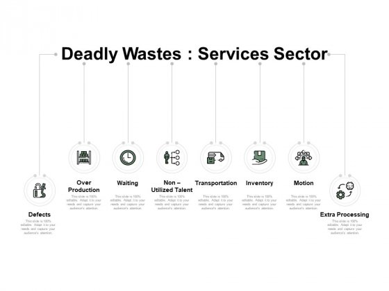 Deadly Wastes Services Sector Ppt PowerPoint Presentation Infographics Samples