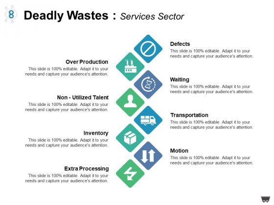 Deadly Wastes Services Sector Ppt PowerPoint Presentation Pictures Files