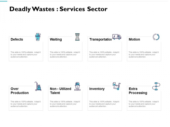 Deadly Wastes Services Sector Ppt PowerPoint Presentation Professional Clipart Images