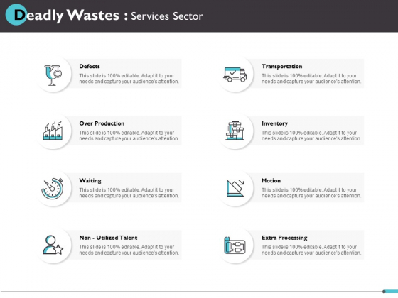 Deadly Wastes Services Sector Ppt PowerPoint Presentation Show Information