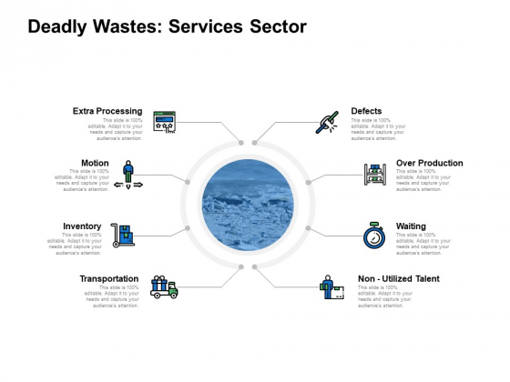 Deadly Wastes Services Sector Ppt PowerPoint Presentation Visual Aids Infographic Template