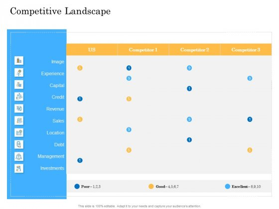 Deal Assessment Audit Process Competitive Landscape Summary PDF