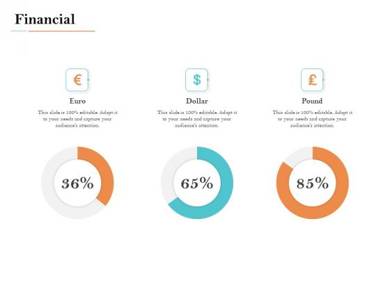 Deal Assessment Financial Ppt Professional Outline PDF