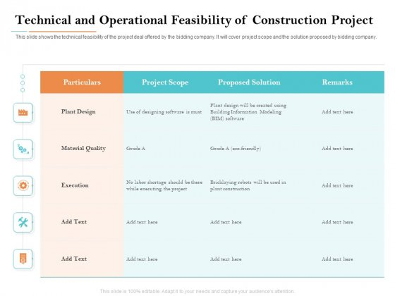 Deal Assessment Technical And Operational Feasibility Of Construction Project Infographics PDF
