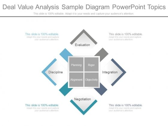 Deal Value Analysis Sample Diagram Powerpoint Topics