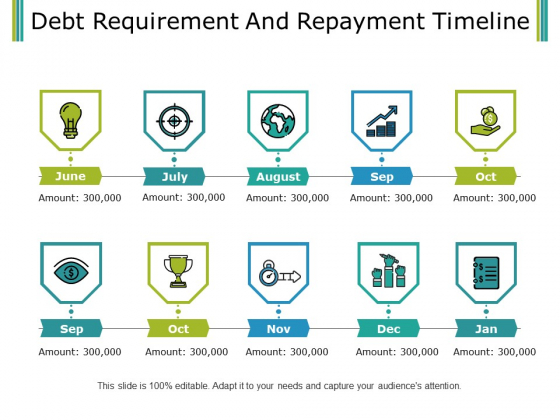 Debt Requirement And Repayment Timeline Ppt PowerPoint Presentation Layout
