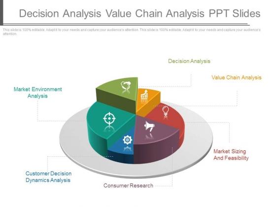 Decision Analysis Value Chain Analysis Ppt Slides