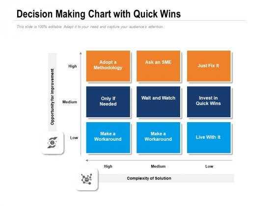 Decision Making Chart With Quick Wins Ppt PowerPoint Presentation File Summary PDF