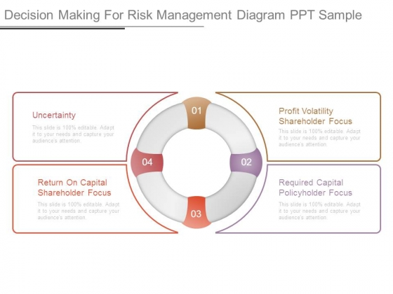 Decision Making For Risk Management Diagram Ppt Sample