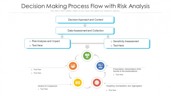 Decision Making Process Flow With Risk Analysis Ppt Visual Aids Gallery PDF