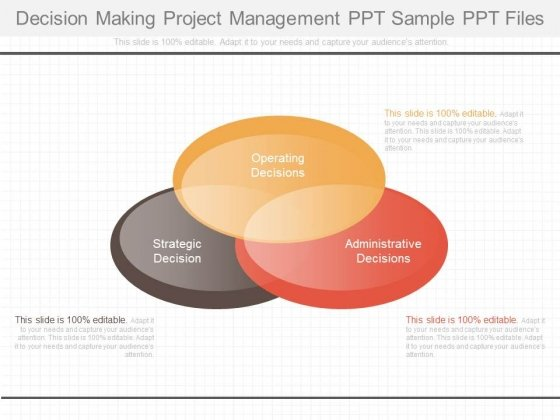Decision Making Project Management Ppt Sample Ppt Files