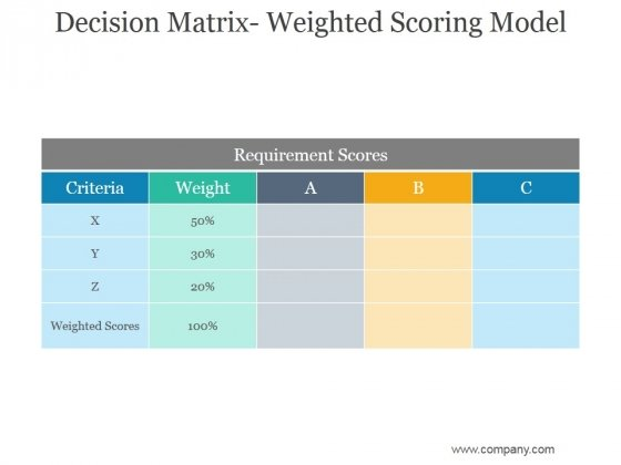 how to create a scoring model