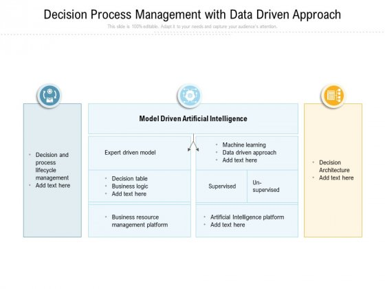 Decision Process Management With Data Driven Approach Ppt PowerPoint Presentation Gallery Skills PDF