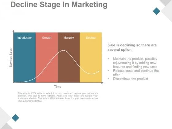 Decline Stage In Marketing Ppt PowerPoint Presentation Slide