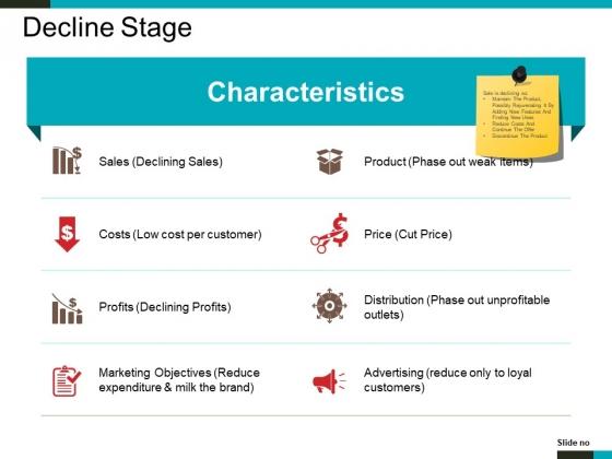 Decline Stage Ppt PowerPoint Presentation Inspiration Master Slide