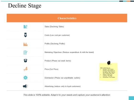 Decline Stage Ppt PowerPoint Presentation Portfolio Vector