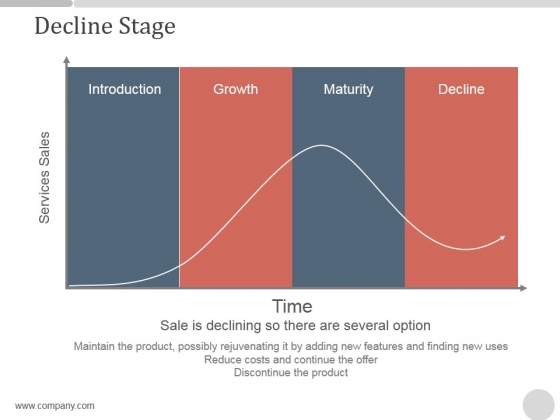 Decline Stage Ppt PowerPoint Presentation Template