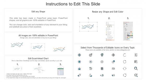 Declining_Of_A_Motor_Vehicle_Company_Additional_Unit_Sold_Comparison_In_Three_Market_Scenarios_Topics_PDF_Slide_2