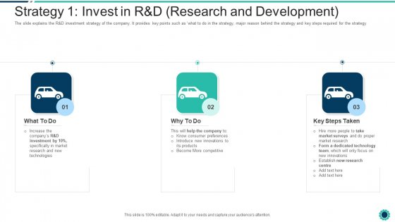 Declining Of A Motor Vehicle Company Strategy 1 Invest In R And D Research And Development Demonstration PDF
