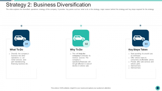 Declining Of A Motor Vehicle Company Strategy 2 Business Diversification Designs PDF