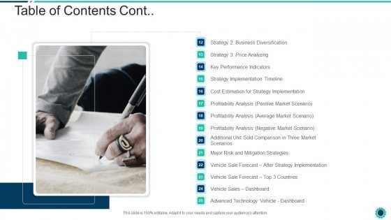 Declining_Of_A_Motor_Vehicle_Company_Table_Of_Contents_Cont_Slides_PDF_Slide_1