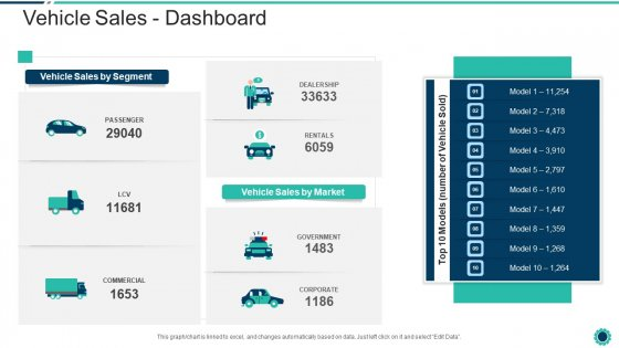 Declining Of A Motor Vehicle Company Vehicle Sales Dashboard Diagrams PDF