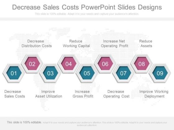 Decrease Sales Costs Powerpoint Slides Designs