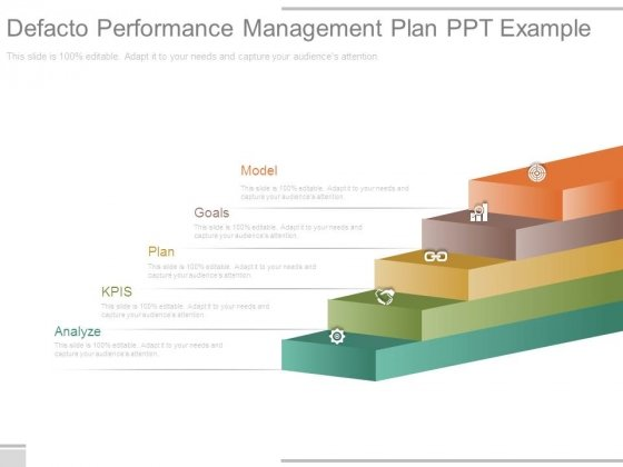 Defacto Performance Management Plan Ppt Example